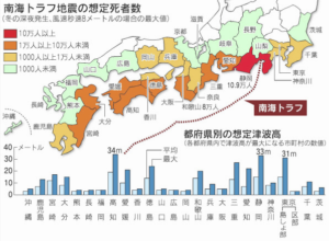 南海トラフ地震 被害想定
