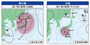 春の嵐と台風の違い