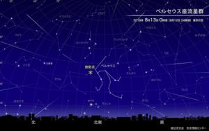 ペルセウス座流星群の方位や方角