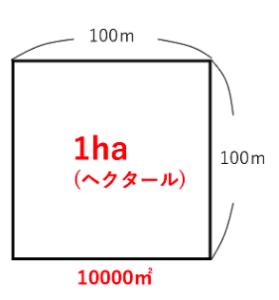 は 何 ヘクタール 平方メートル 1