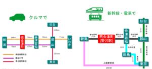 大山祇神社 アクセス